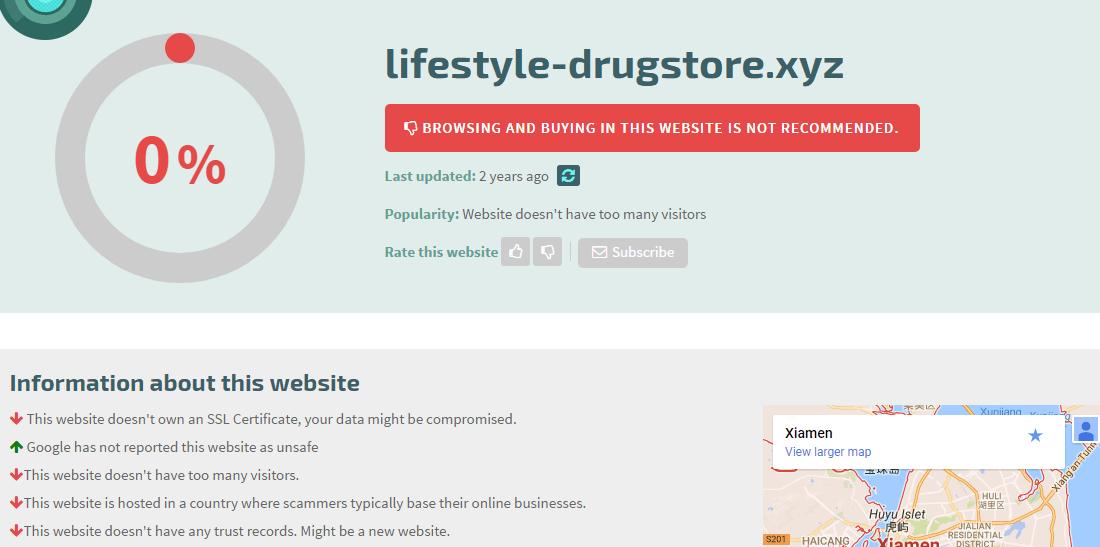 Lifestyle-drugstore.xyz Safety Level