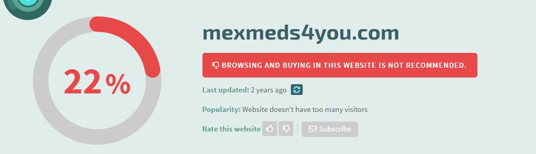 Mexmeds4you.com Safety Level