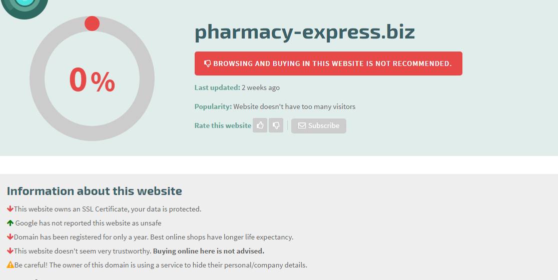 harmacy-express.biz Safety Information
