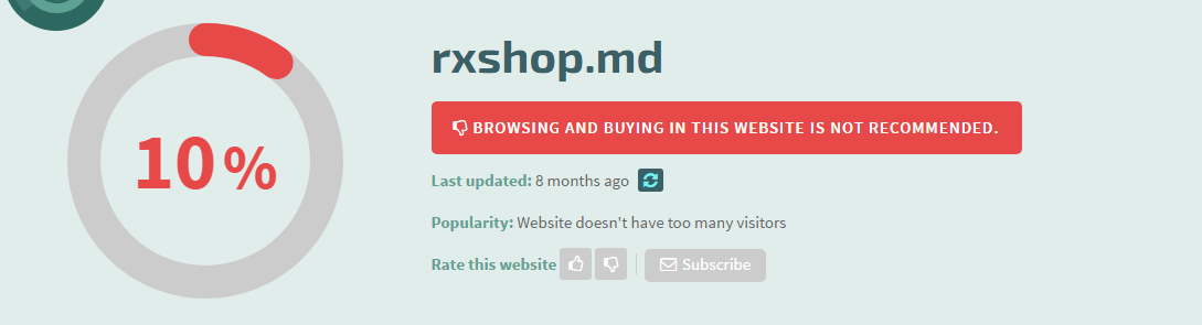 Rxshop.md Safety Information
