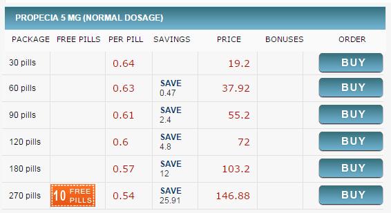 Aclepsa-Pharmacy.com Discount Offers