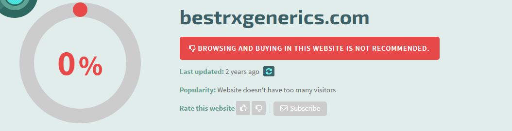 Bestrxgenerics.com Safety Level