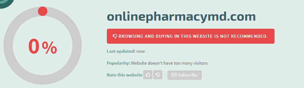 Onlinepharmacymd.com Customer Experience
