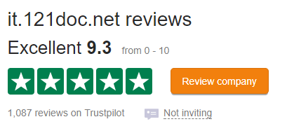 121doc.net Customers Rating