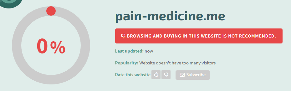 Pain-medicine.me Safety Level