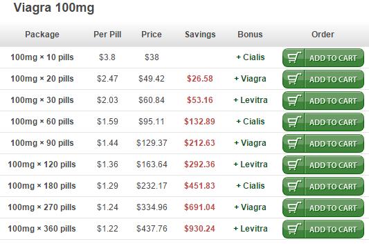 Top-Online-Pills.com Free Pills Offer