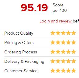 Onlyrxmeds.com Customers' Rating