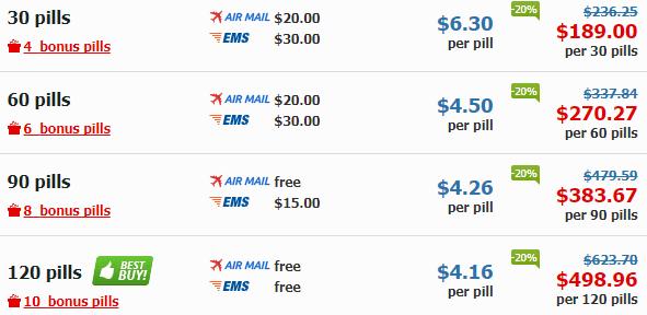 Compras-online24x7.com Discount Offers