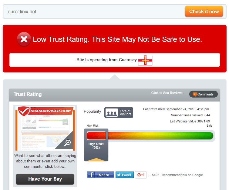 Euroclinix.co.uk Trust Rating