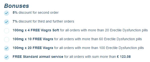 Bonus Offer on Rxeustore.com