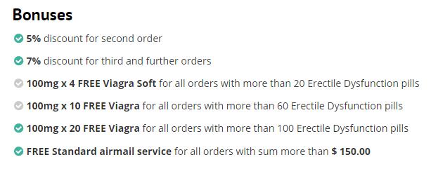 Bonus Policy of Rxpremiumexpress