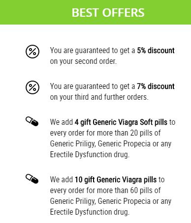 Discount Offer by Pom-pharmacy.com
