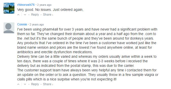 Pharm4All.net Reviews
