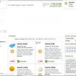Tabletstoday.net Main Page